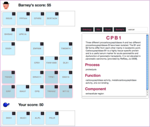 Figure 2. Game in progress in the game The Cure. The right view shows the annotation data that can be consulted by the player.